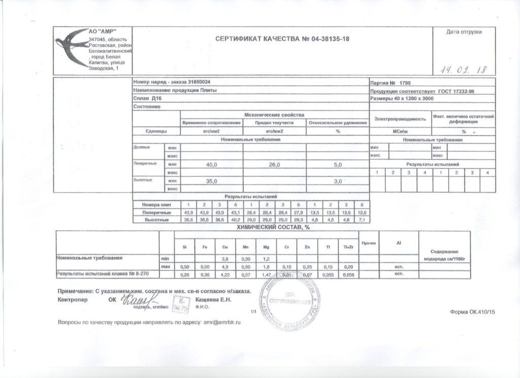 Сертификат плита алюминиевая